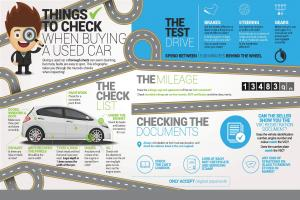 How to find the best deal on your next used car